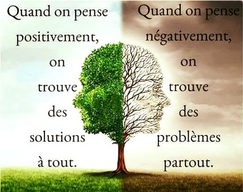 PROBLEMES ET SOLUTIONS